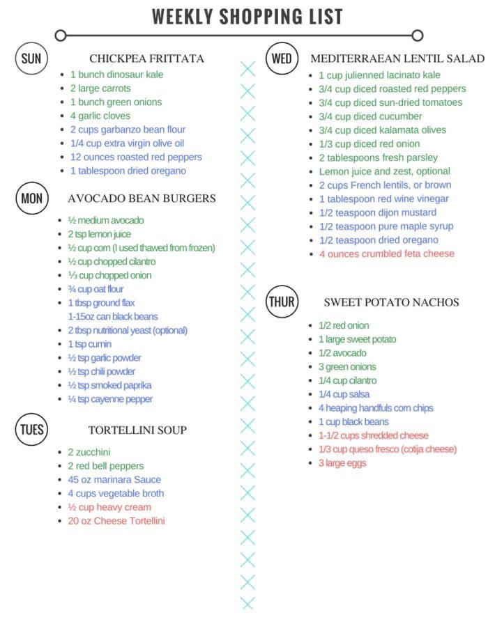 5 factor diet menu plan